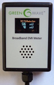 Greenwave Dirty Electricity Meter