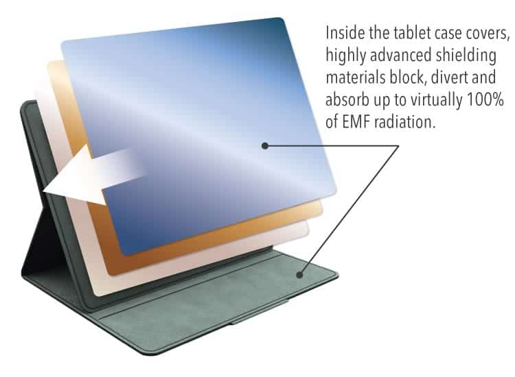 0fa63a4c8 The 3 Best iPad and Tablet Radiation Shields of 2018 - EMF Academy